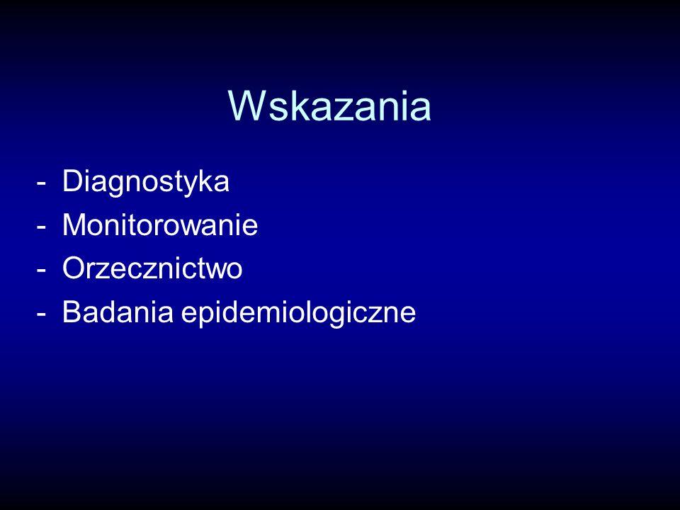 Wskazania Diagnostyka Monitorowanie Orzecznictwo
