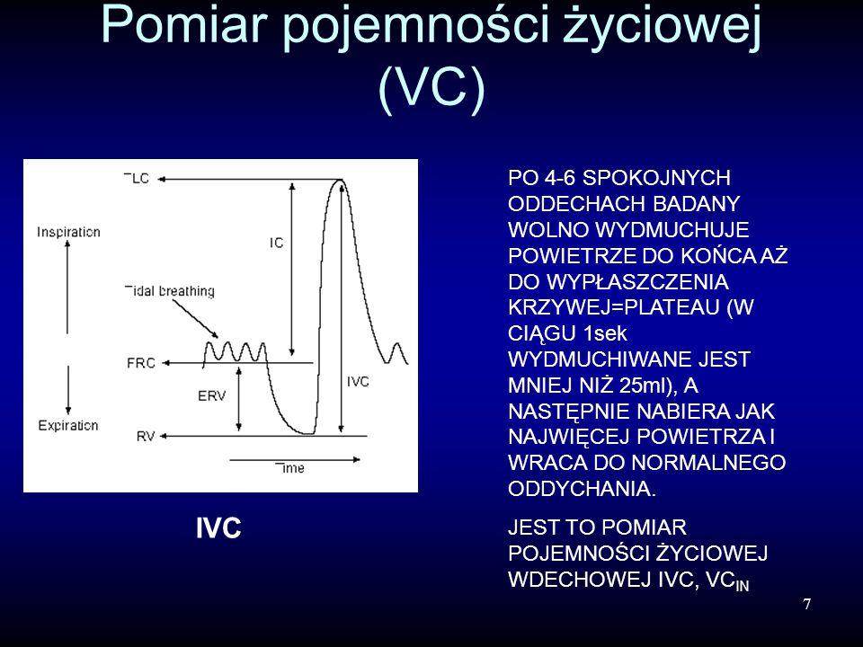 Pomiar pojemności życiowej (VC)
