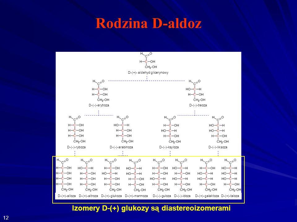 Rodzina D-aldoz Izomery D-(+) glukozy są diastereoizomerami 12