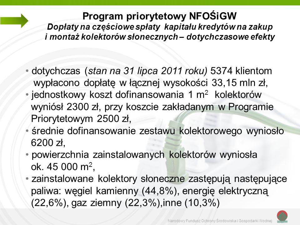 średnie dofinansowanie zestawu kolektorowego wyniosło 6200 zł,