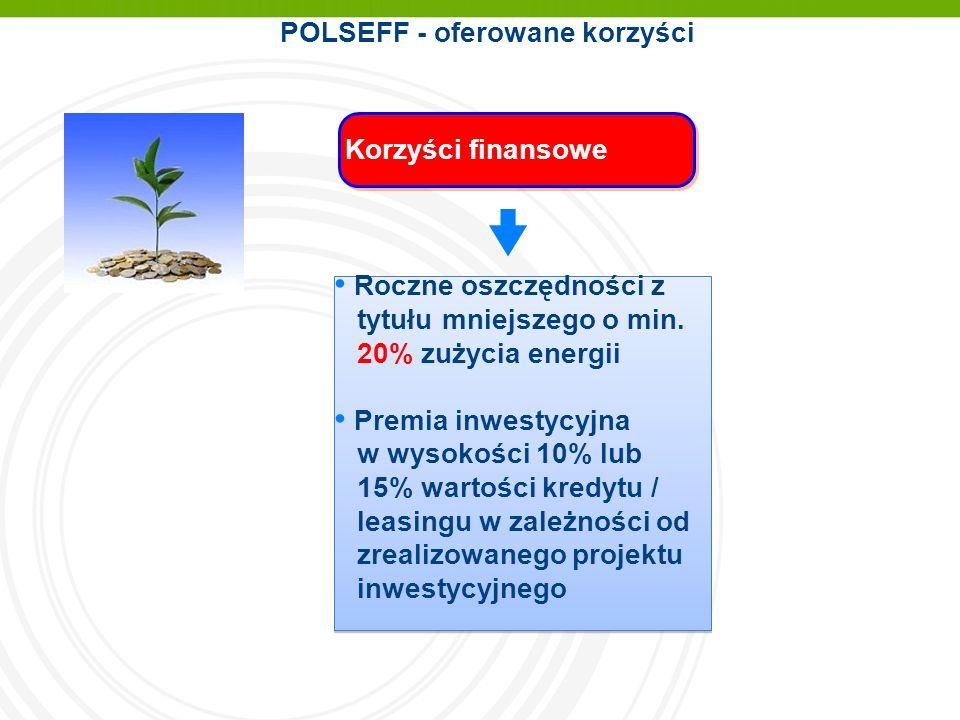 POLSEFF - oferowane korzyści