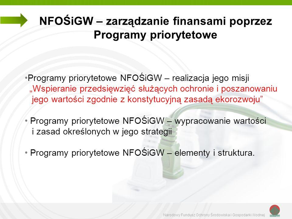 NFOŚiGW – zarządzanie finansami poprzez Programy priorytetowe