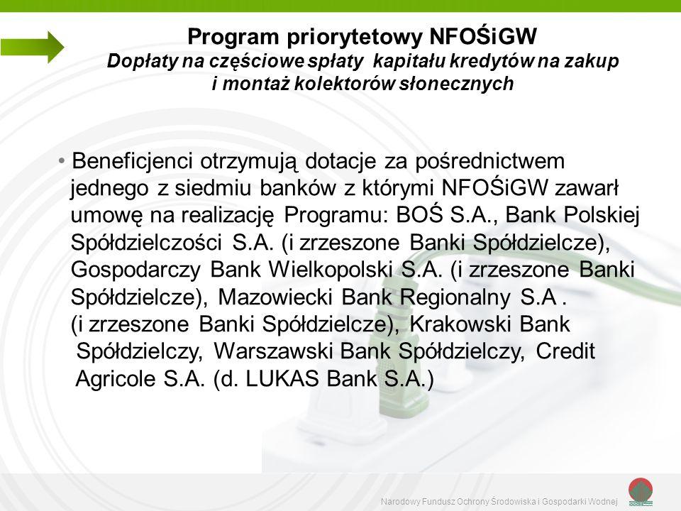 Program priorytetowy NFOŚiGW Dopłaty na częściowe spłaty kapitału kredytów na zakup i montaż kolektorów słonecznych