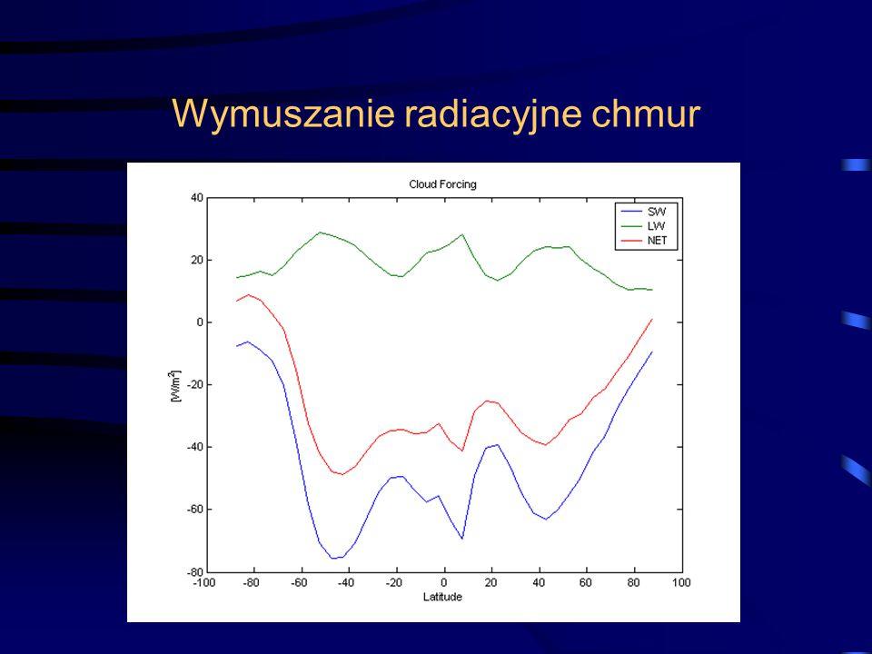 Wymuszanie radiacyjne chmur