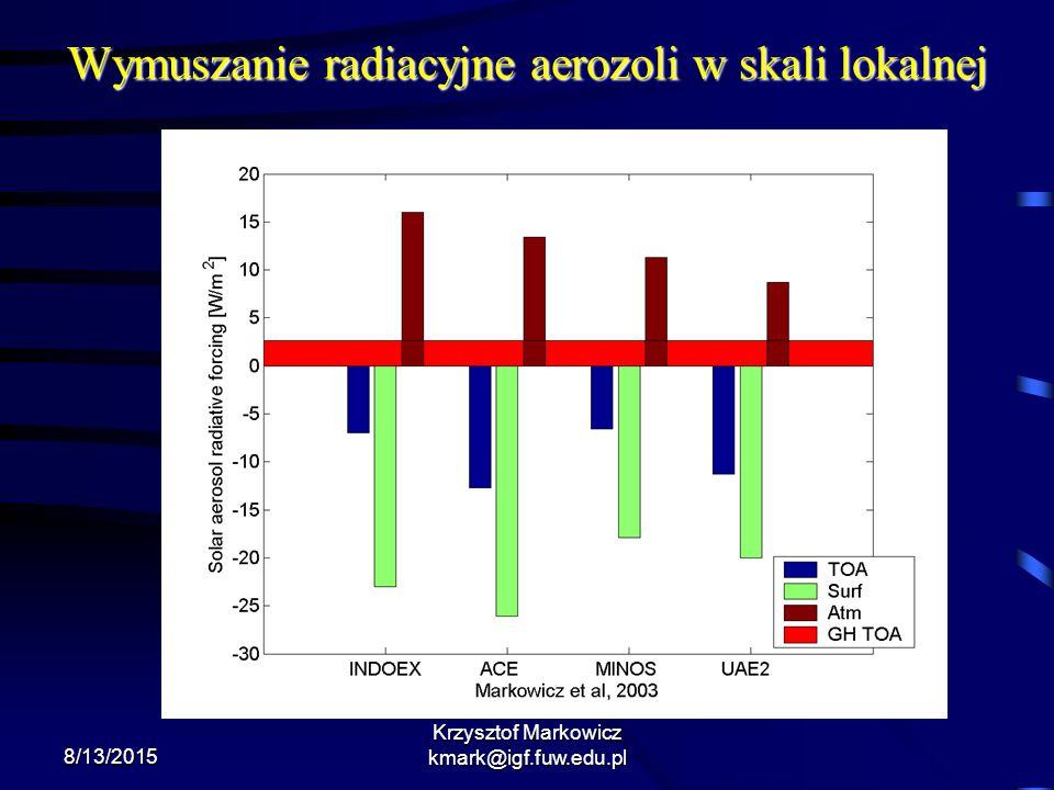 Wymuszanie radiacyjne aerozoli w skali lokalnej