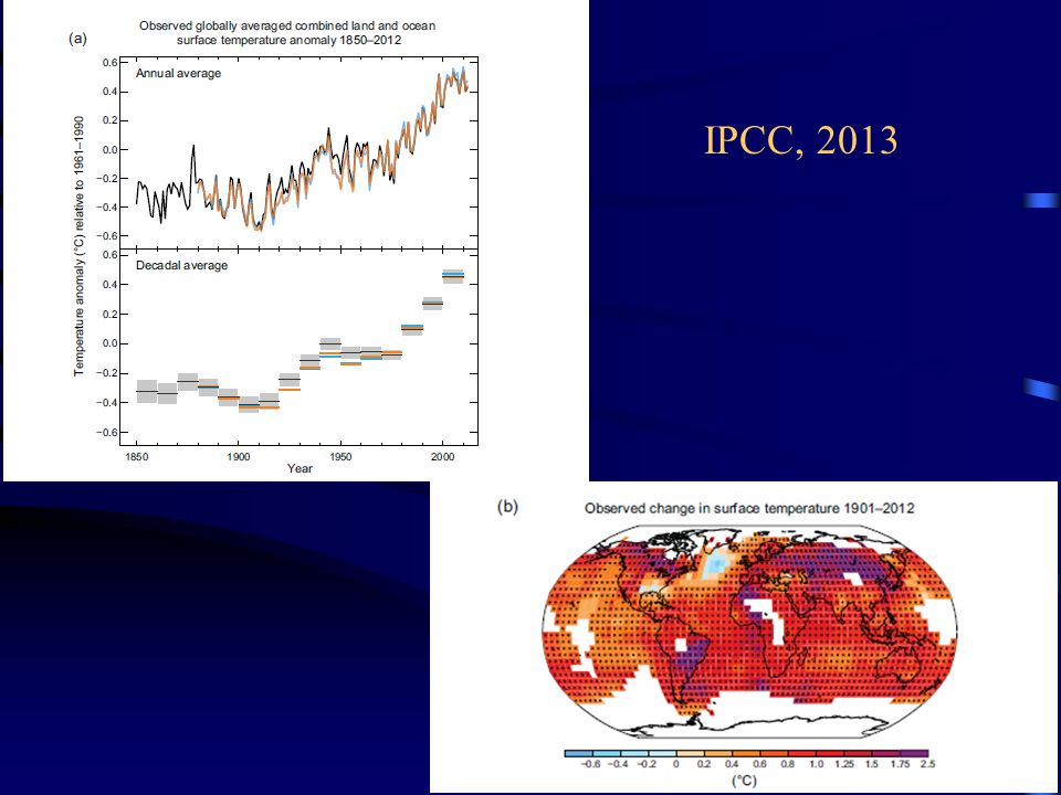 IPCC, 2013