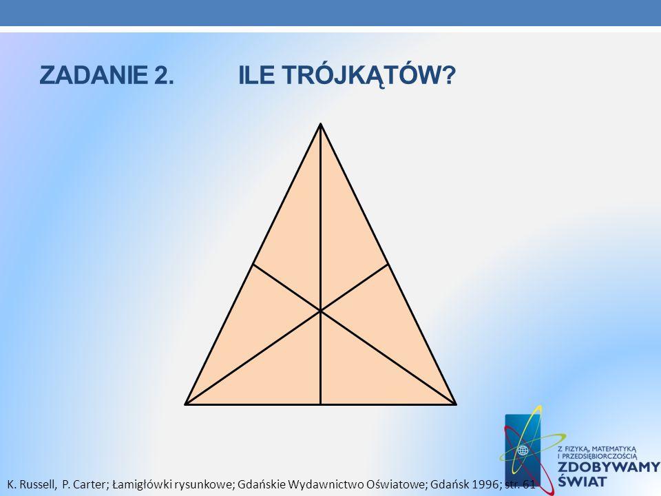 Zadanie 2. Ile trójkątów. K. Russell, P.