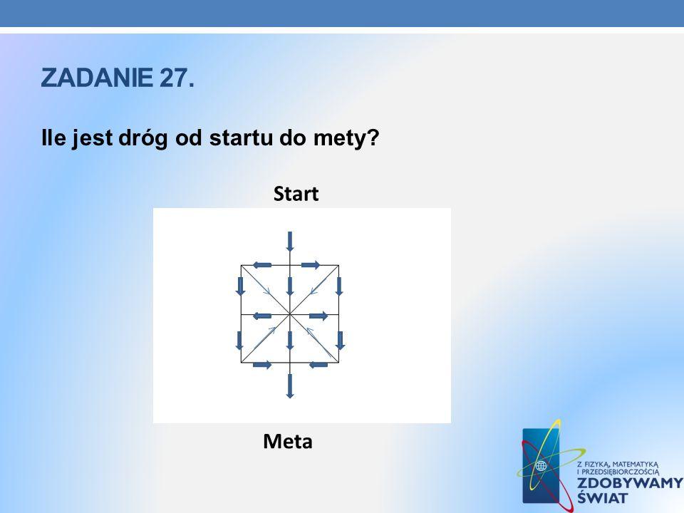 Zadanie 27. Ile jest dróg od startu do mety Start Meta