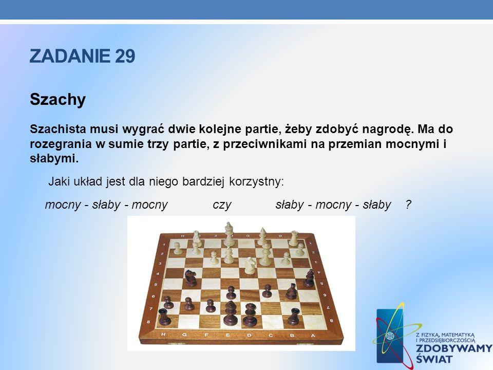 Zadanie 29 Szachy.