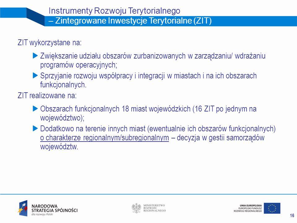 Instrumenty Rozwoju Terytorialnego – Zintegrowane Inwestycje Terytorialne (ZIT)