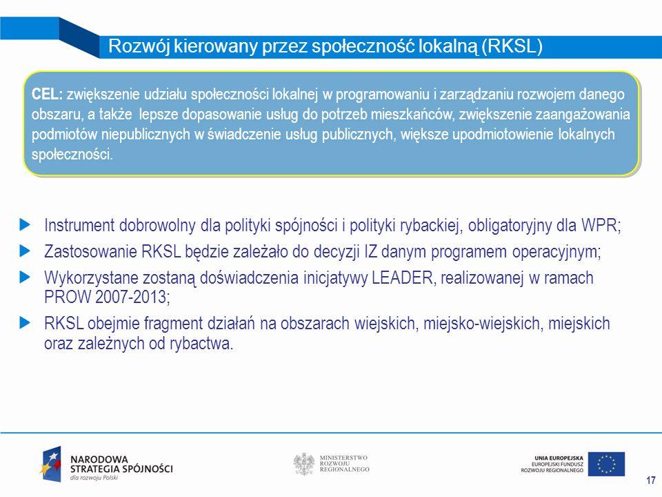 Rozwój kierowany przez społeczność lokalną (RKSL)