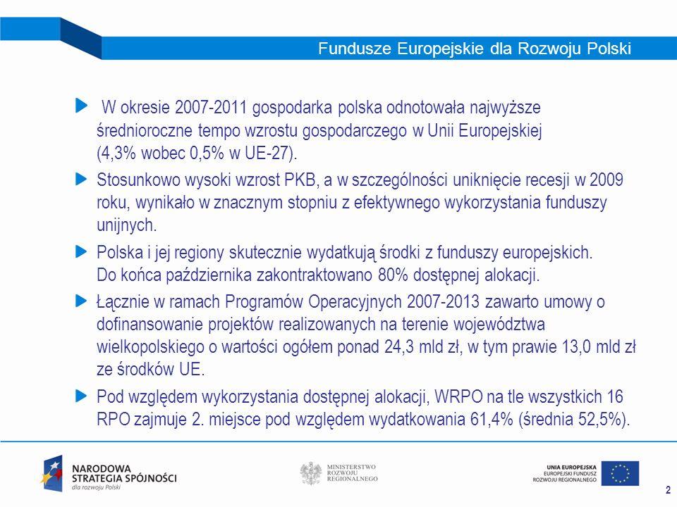 Fundusze Europejskie dla Rozwoju Polski