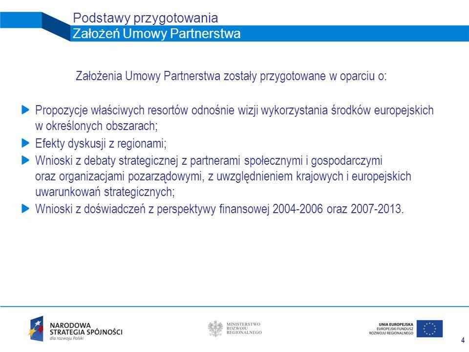 Założenia Umowy Partnerstwa zostały przygotowane w oparciu o: