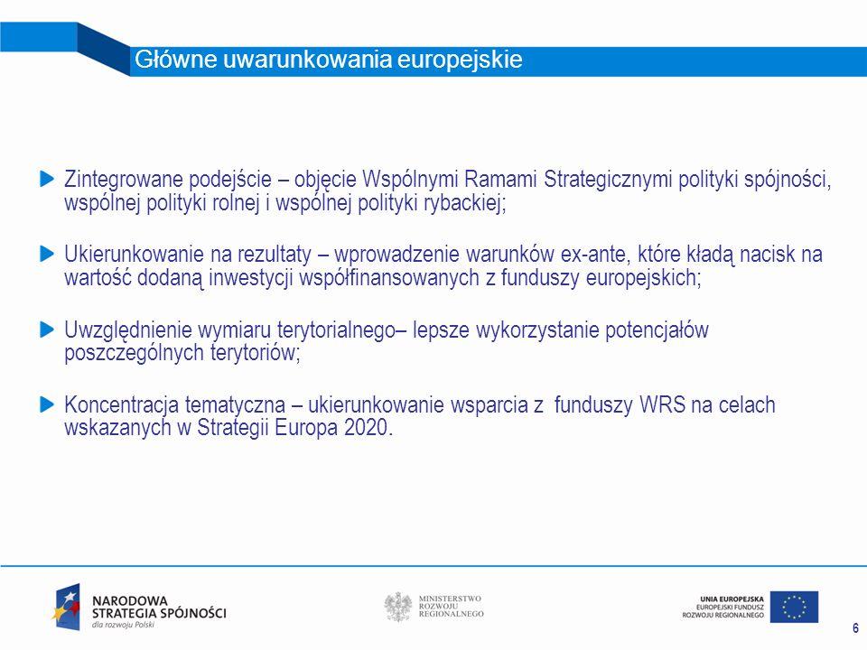Główne uwarunkowania europejskie