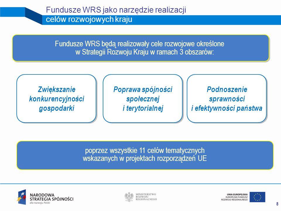 Fundusze WRS jako narzędzie realizacji celów rozwojowych kraju