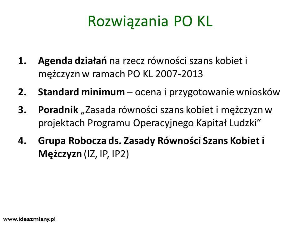 Rozwiązania PO KL Agenda działań na rzecz równości szans kobiet i mężczyzn w ramach PO KL 2007-2013.