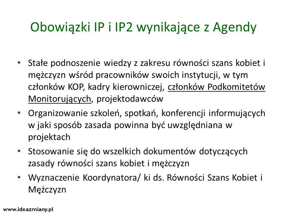 Obowiązki IP i IP2 wynikające z Agendy