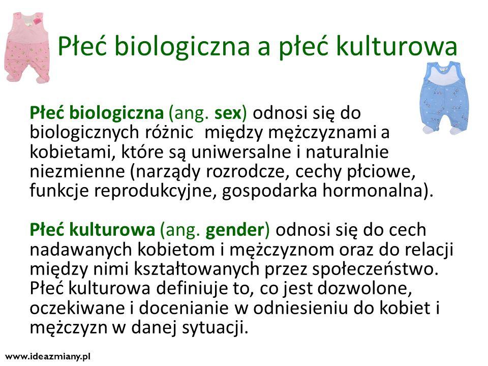 Płeć biologiczna a płeć kulturowa