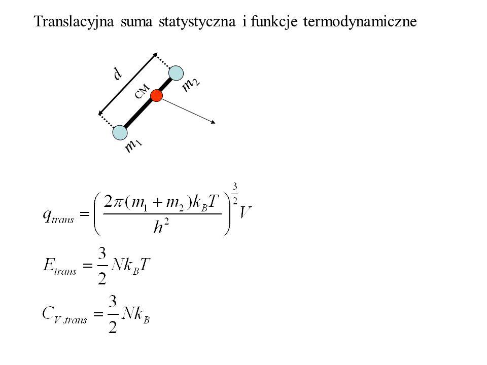 Translacyjna suma statystyczna i funkcje termodynamiczne