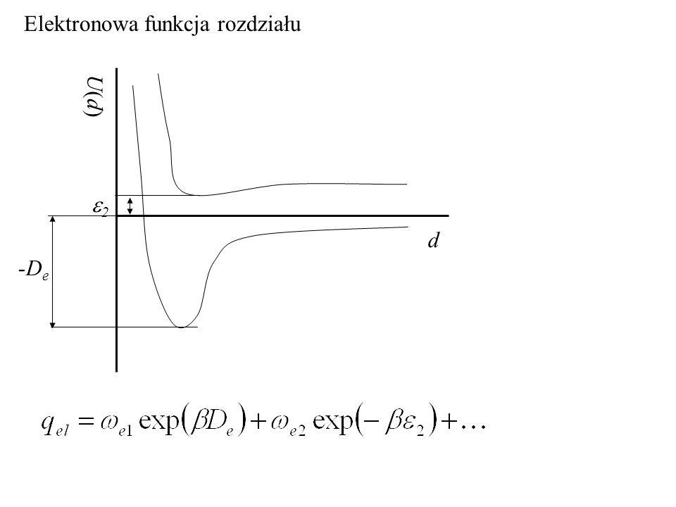 Elektronowa funkcja rozdziału