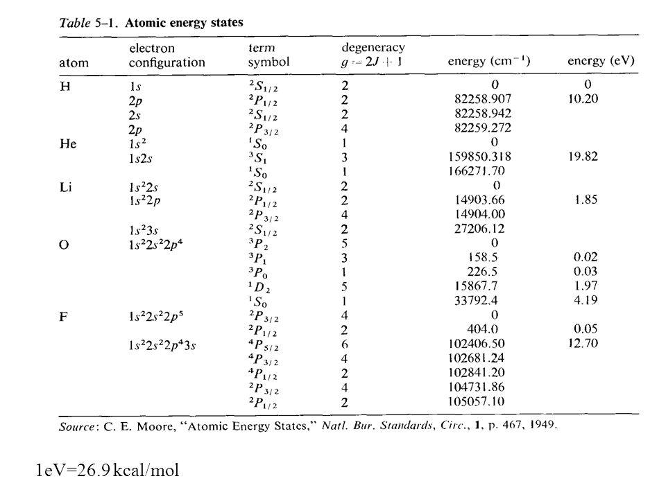1eV=26.9 kcal/mol