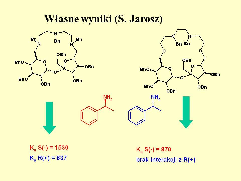 Własne wyniki (S. Jarosz)
