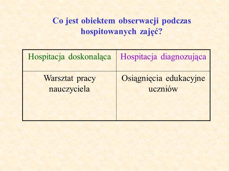 Co jest obiektem obserwacji podczas hospitowanych zajęć