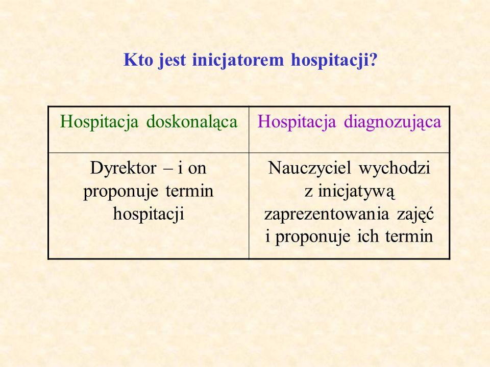 Kto jest inicjatorem hospitacji