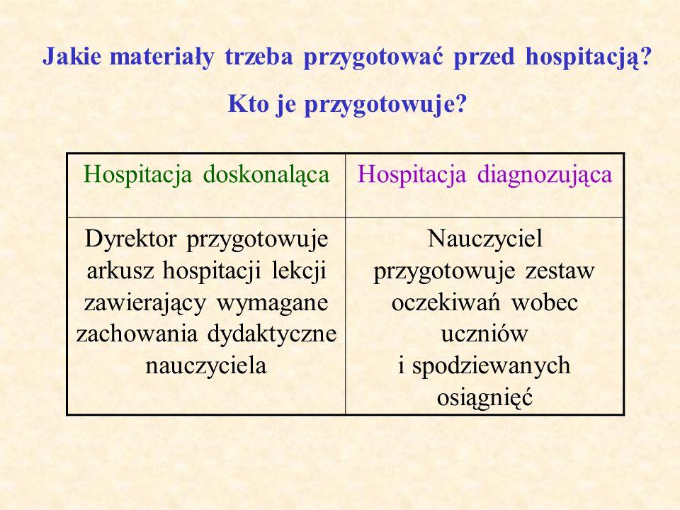 Jakie materiały trzeba przygotować przed hospitacją
