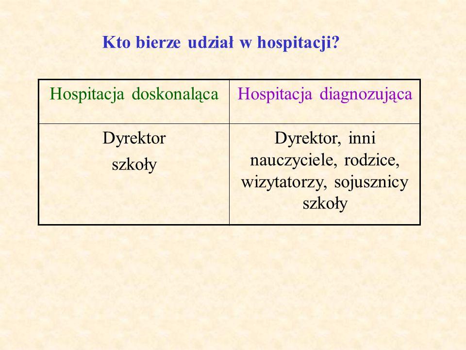 Kto bierze udział w hospitacji Hospitacja doskonaląca