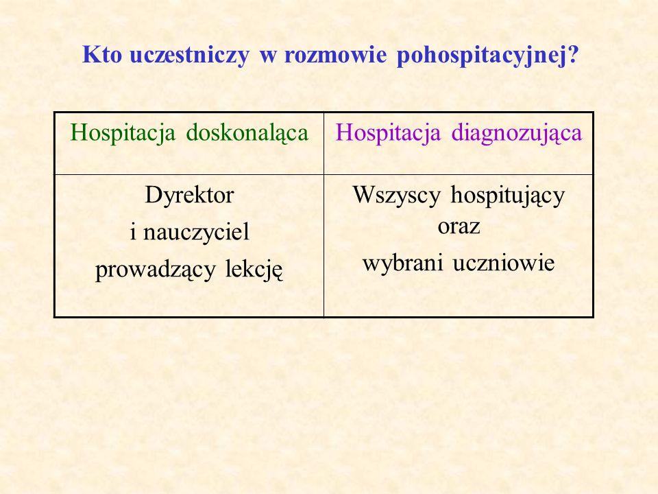 Kto uczestniczy w rozmowie pohospitacyjnej Hospitacja doskonaląca