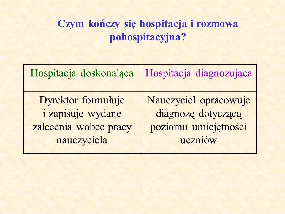 Czym kończy się hospitacja i rozmowa pohospitacyjna
