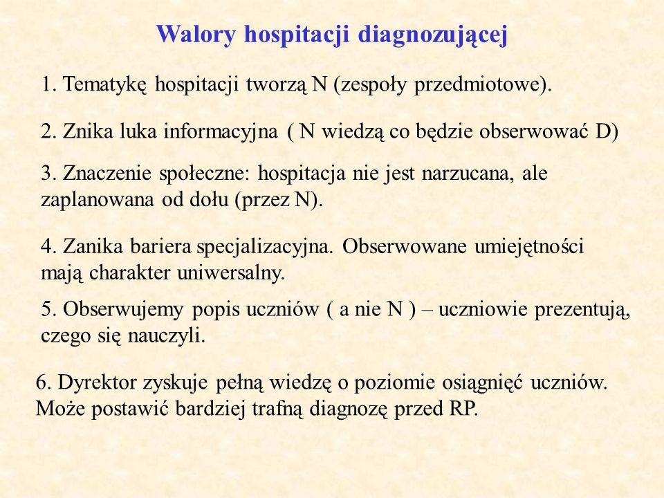 Walory hospitacji diagnozującej