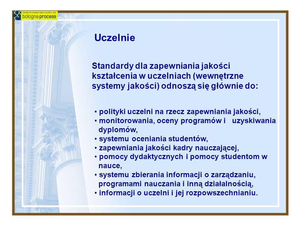 Uczelnie Standardy dla zapewniania jakości kształcenia w uczelniach (wewnętrzne systemy jakości) odnoszą się głównie do: