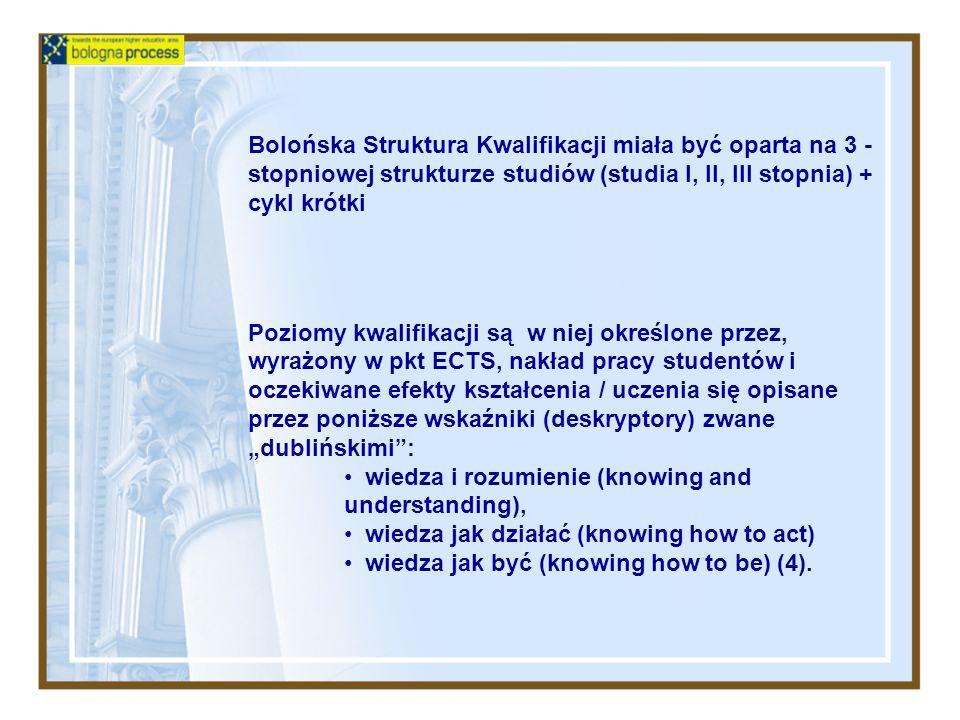 Bolońska Struktura Kwalifikacji miała być oparta na 3 - stopniowej strukturze studiów (studia I, II, III stopnia) + cykl krótki
