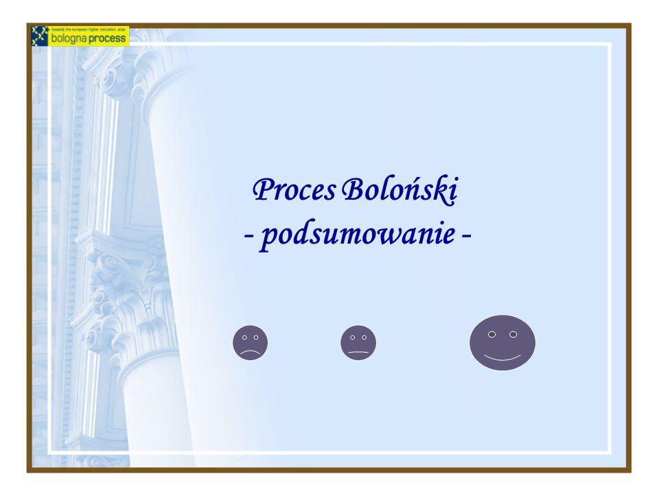 Proces Boloński - podsumowanie -