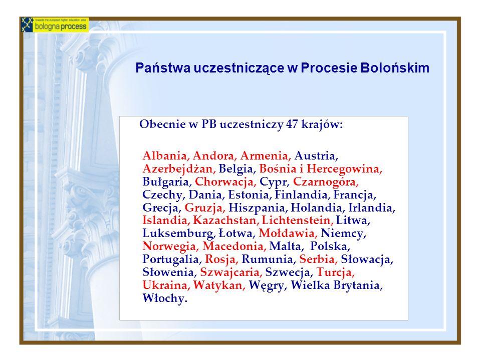 Państwa uczestniczące w Procesie Bolońskim