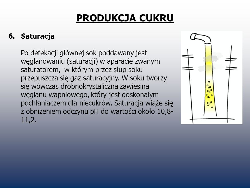 PRODUKCJA CUKRU 6. Saturacja