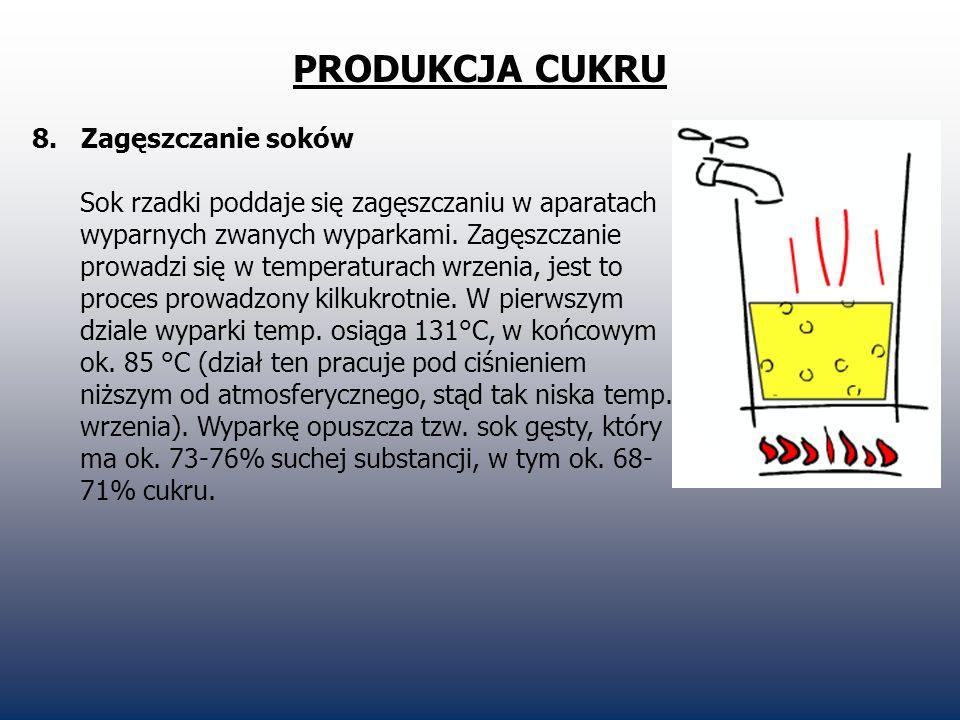 PRODUKCJA CUKRU 8. Zagęszczanie soków