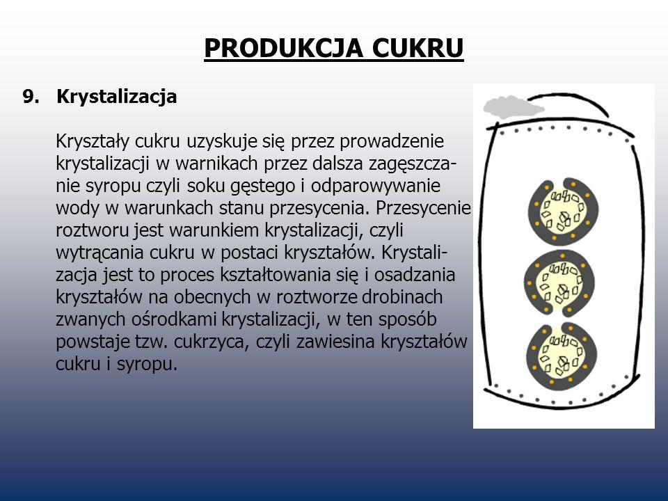 PRODUKCJA CUKRU 9. Krystalizacja