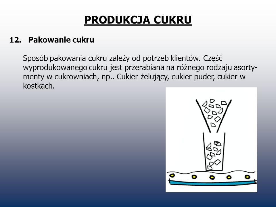 PRODUKCJA CUKRU 12. Pakowanie cukru