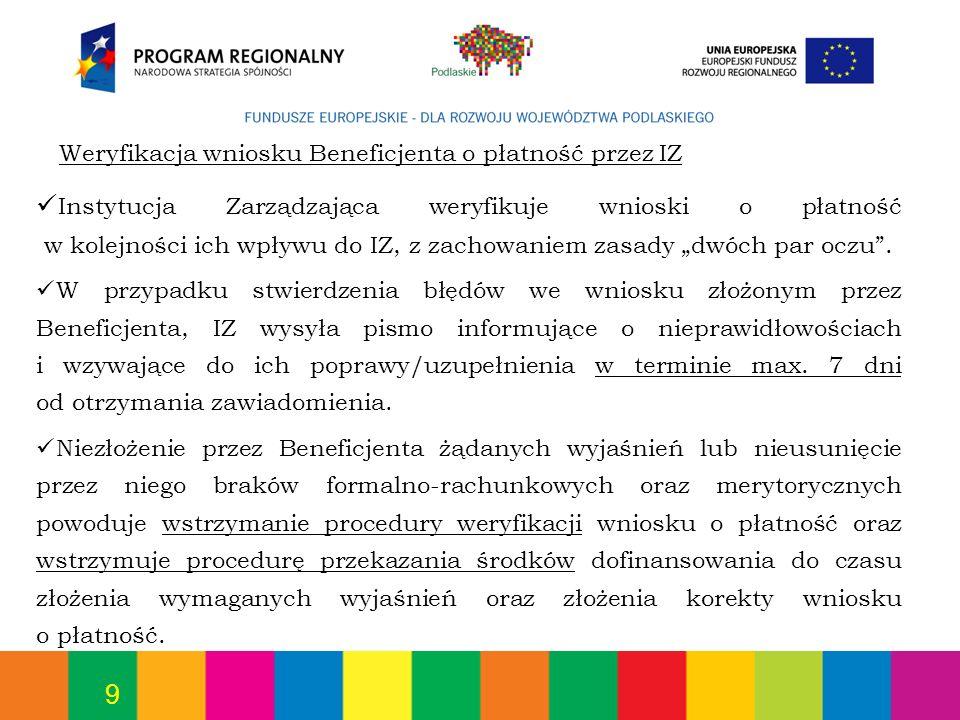 Weryfikacja wniosku Beneficjenta o płatność przez IZ