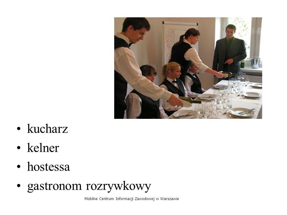 kucharz kelner hostessa gastronom rozrywkowy 36