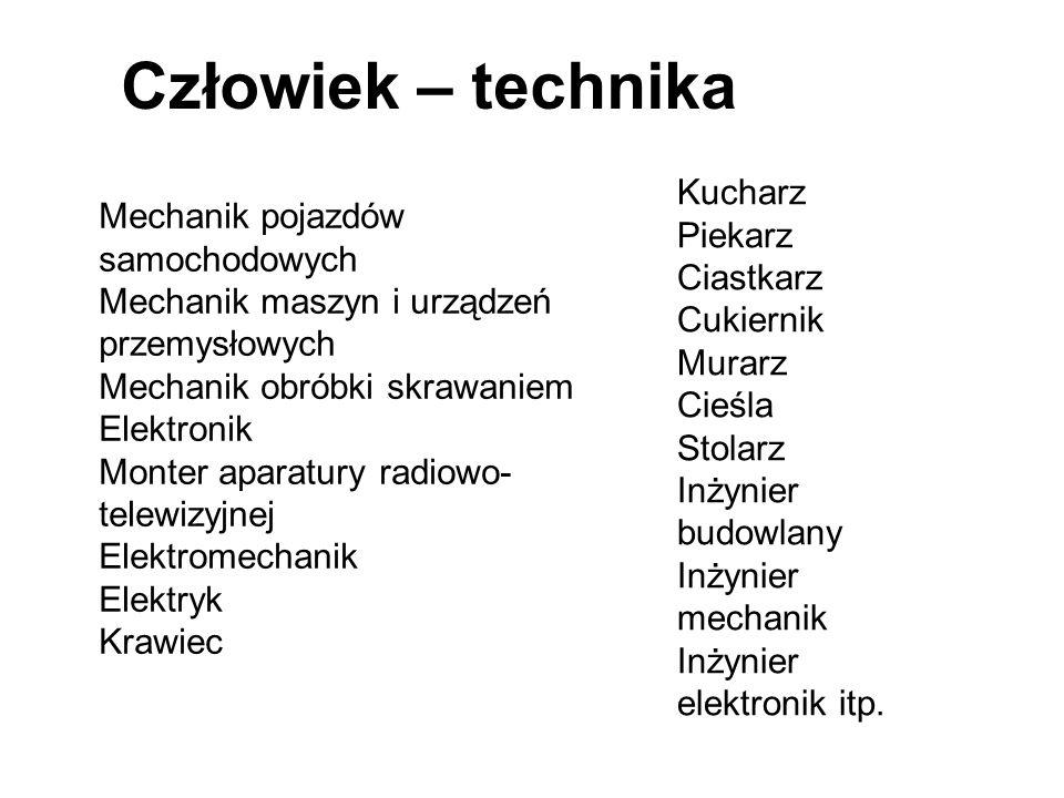 Człowiek – technika Kucharz Mechanik pojazdów samochodowych Piekarz