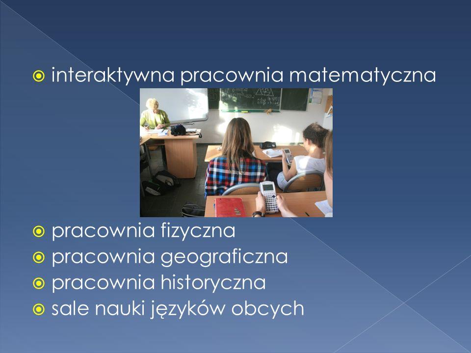 interaktywna pracownia matematyczna