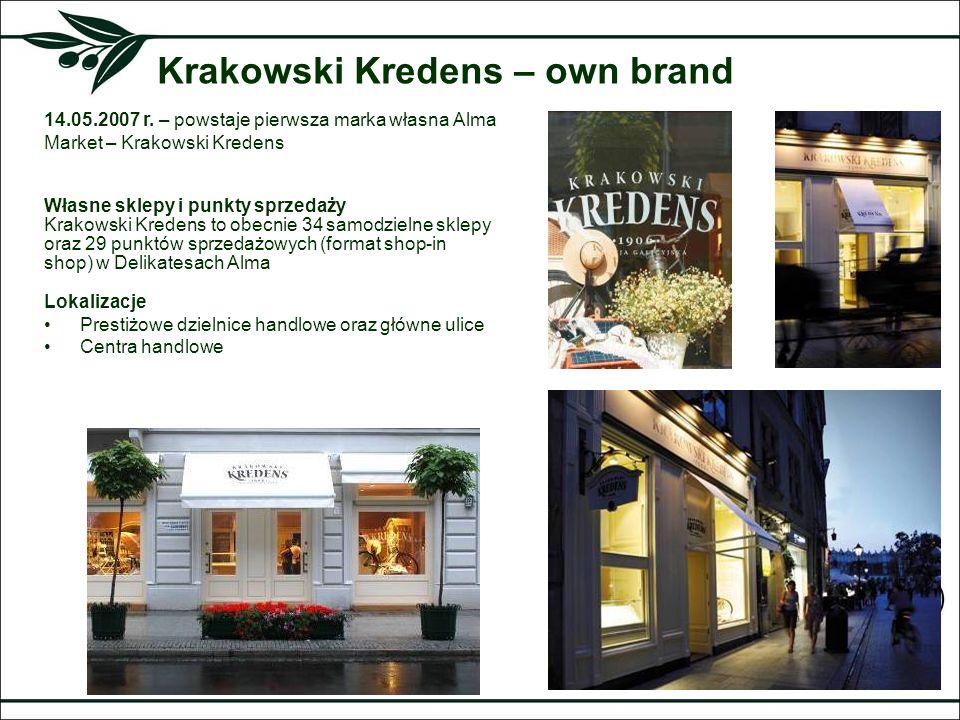 Krakowski Kredens – own brand