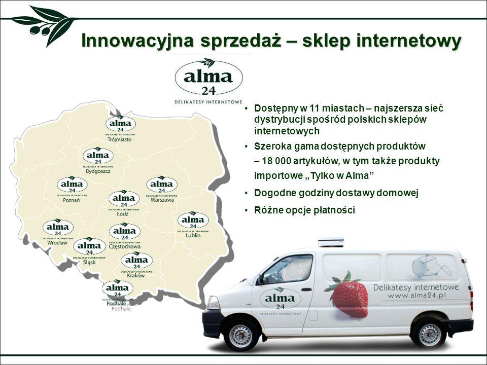 Innowacyjna sprzedaż – sklep internetowy