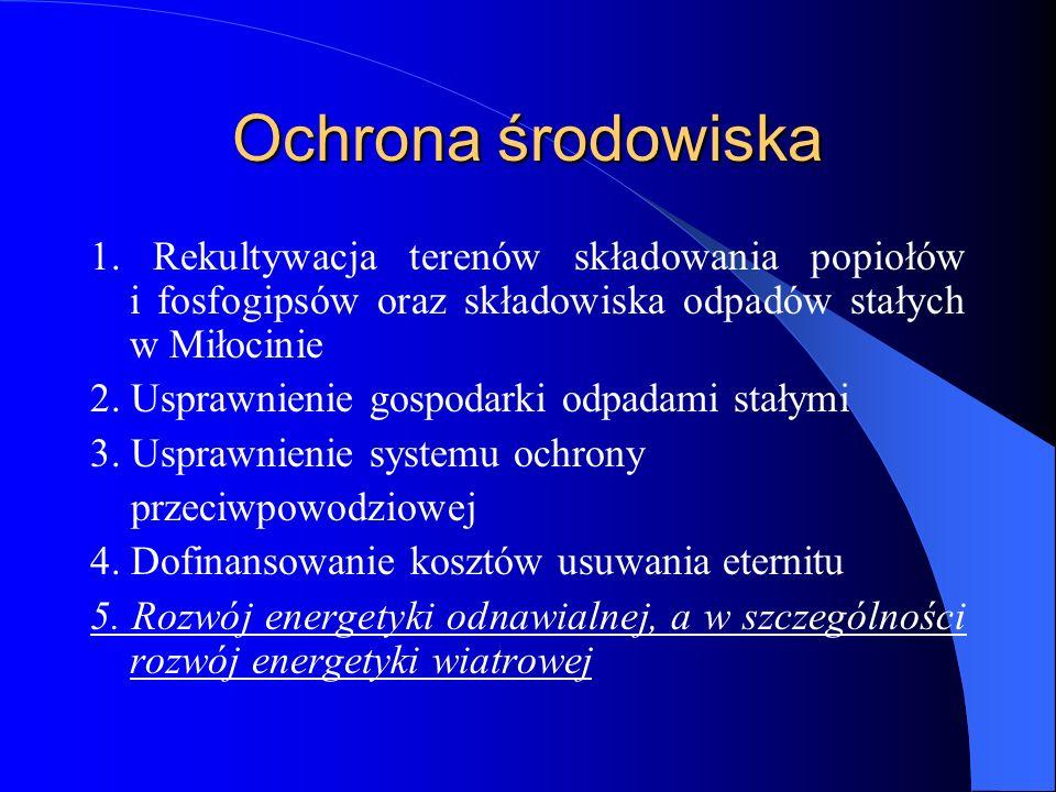 Ochrona środowiska 1. Rekultywacja terenów składowania popiołów i fosfogipsów oraz składowiska odpadów stałych w Miłocinie.