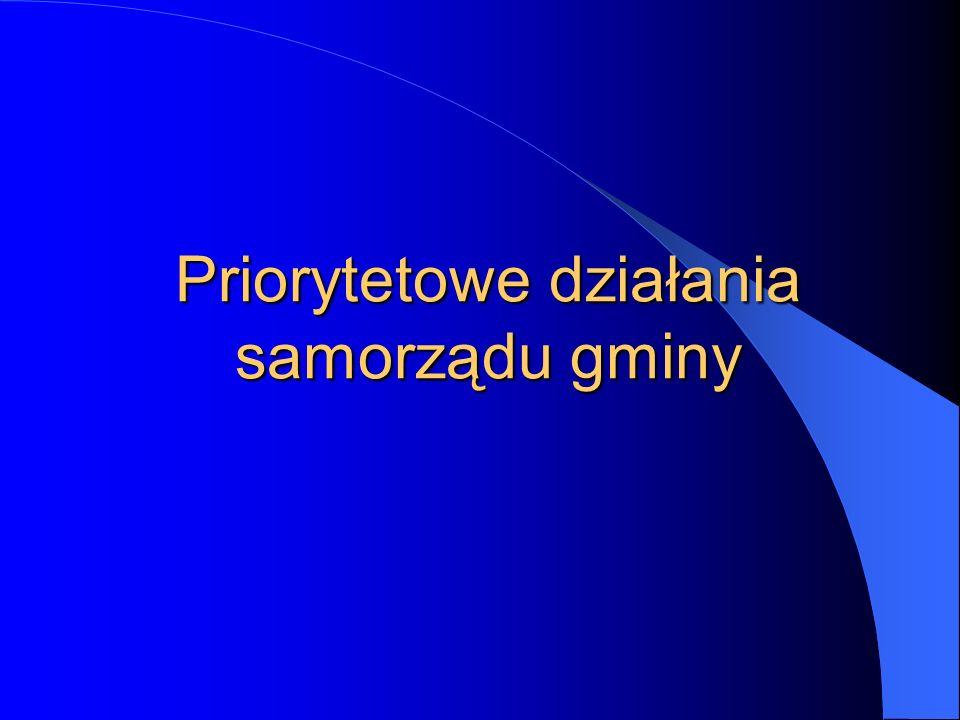 Priorytetowe działania samorządu gminy