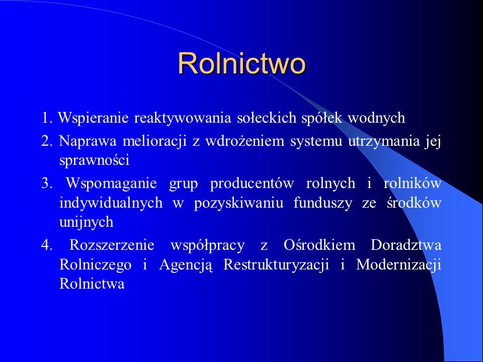 Rolnictwo 1. Wspieranie reaktywowania sołeckich spółek wodnych